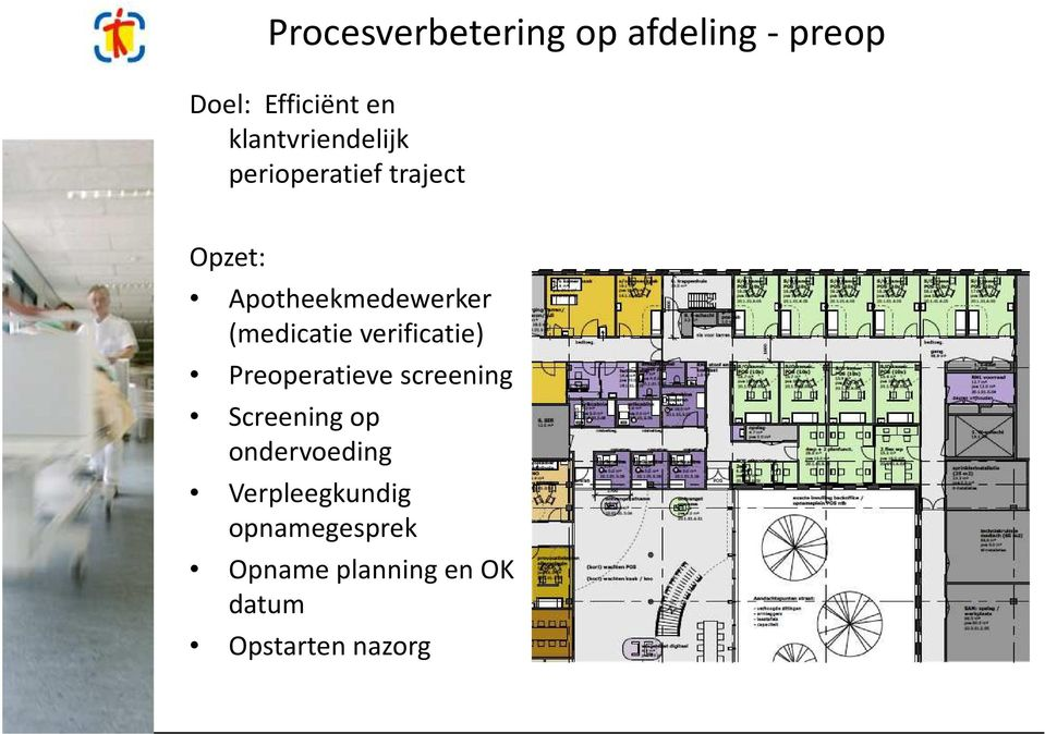 (medicatie verificatie) Preoperatieve screening Screening op