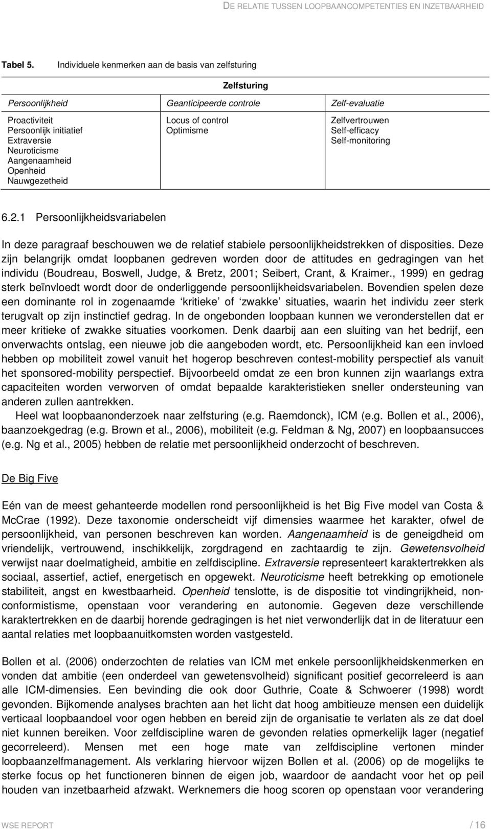 Openheid Nauwgezetheid Locus of control Optimisme Zelfvertrouwen Self-efficacy Self-monitoring 6.2.