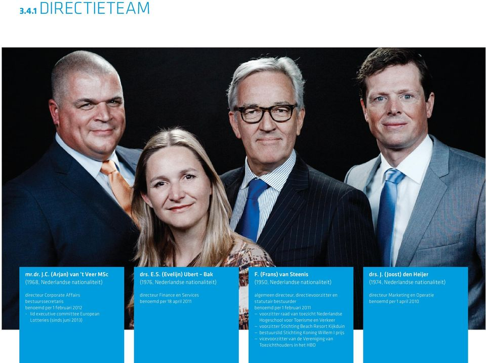 (Joost) den Heijer (1974, Nederlandse nationaliteit) directeur Corporate Affairs bestuurssecretaris benoemd per 1 februari 2012 - lid executive committee European Lotteries (sinds juni 2013)