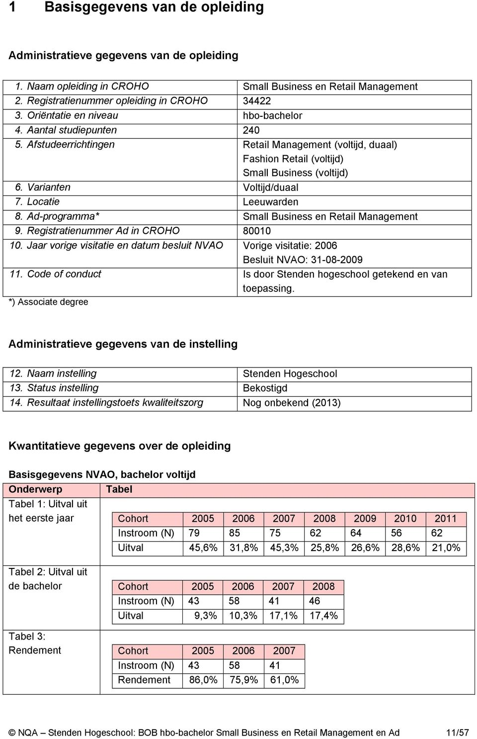 Locatie Leeuwarden 8. Ad-programma* Small Business en Retail Management 9. Registratienummer Ad in CROHO 80010 10.