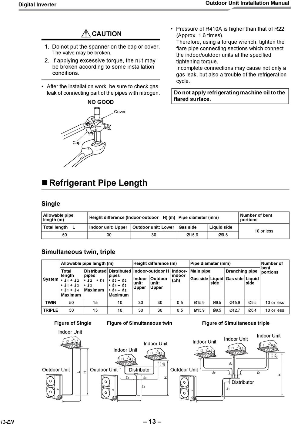 Therefore, using a torque wrench, tighten the flare pipe connecting sections which connect the indoor/outdoor units at the specified tightening torque.