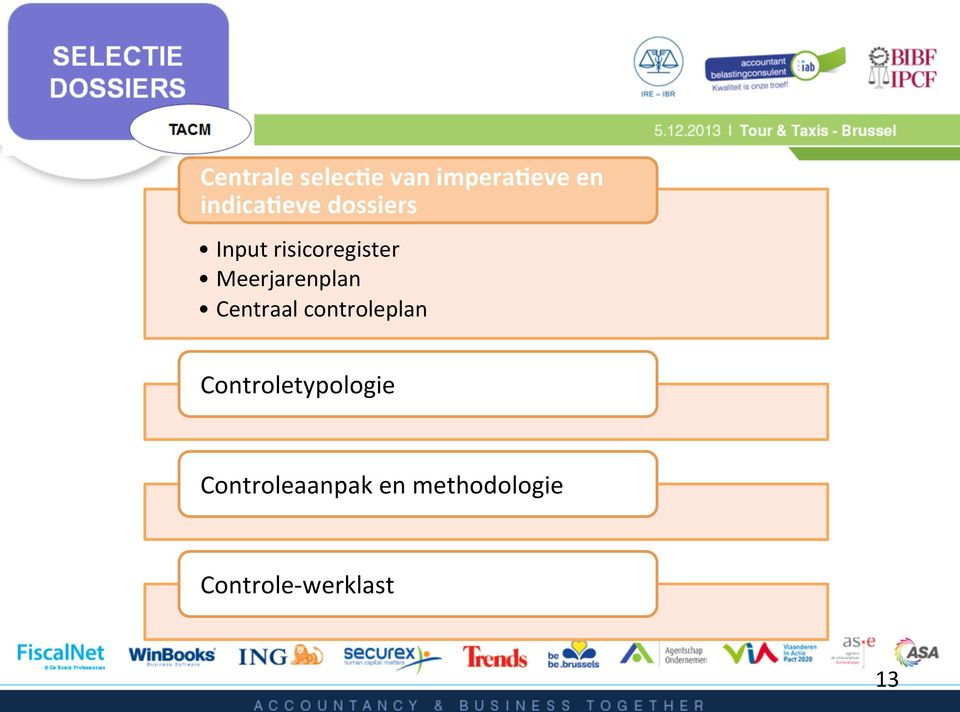 Centraal controleplan Controletypologie