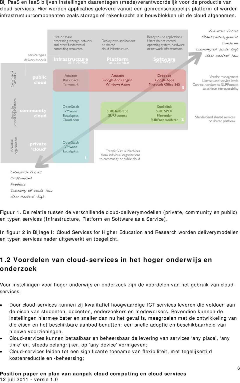 De relatie tussen de verschillende cloud-deliverymodellen (private, community en public) en typen services (Infrastructure, Platform en Software as a Service).