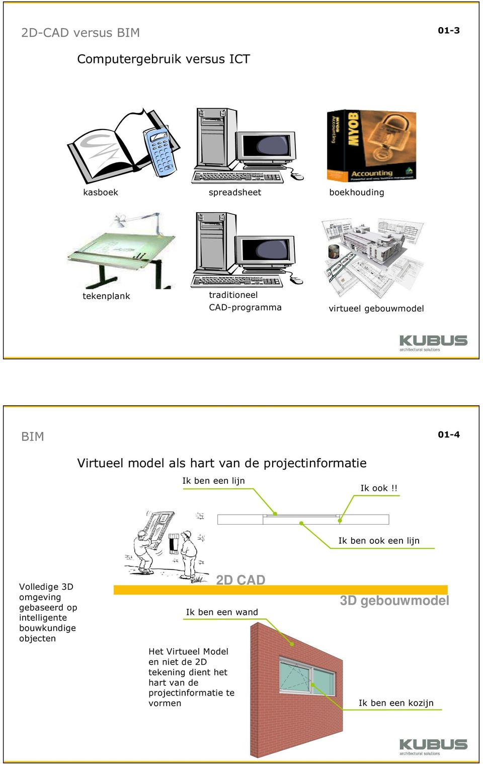 archicad cursus 01 wat is bim bim building information model virtueel gebouwmodel pdf. Black Bedroom Furniture Sets. Home Design Ideas