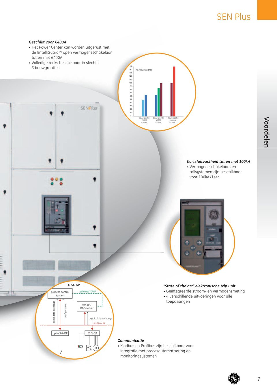 "UP METER STATUS EVENTS process control system cyclic data exchange configuration EPOS- DP ethernet TCP/IP win B G OPC-server acyclic data exchange Profibus BP ""State of the art"" elektronische trip"