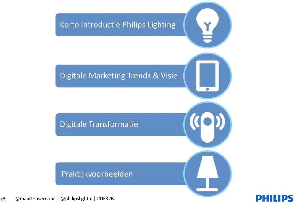 Digitale Marketing Trends & Visie