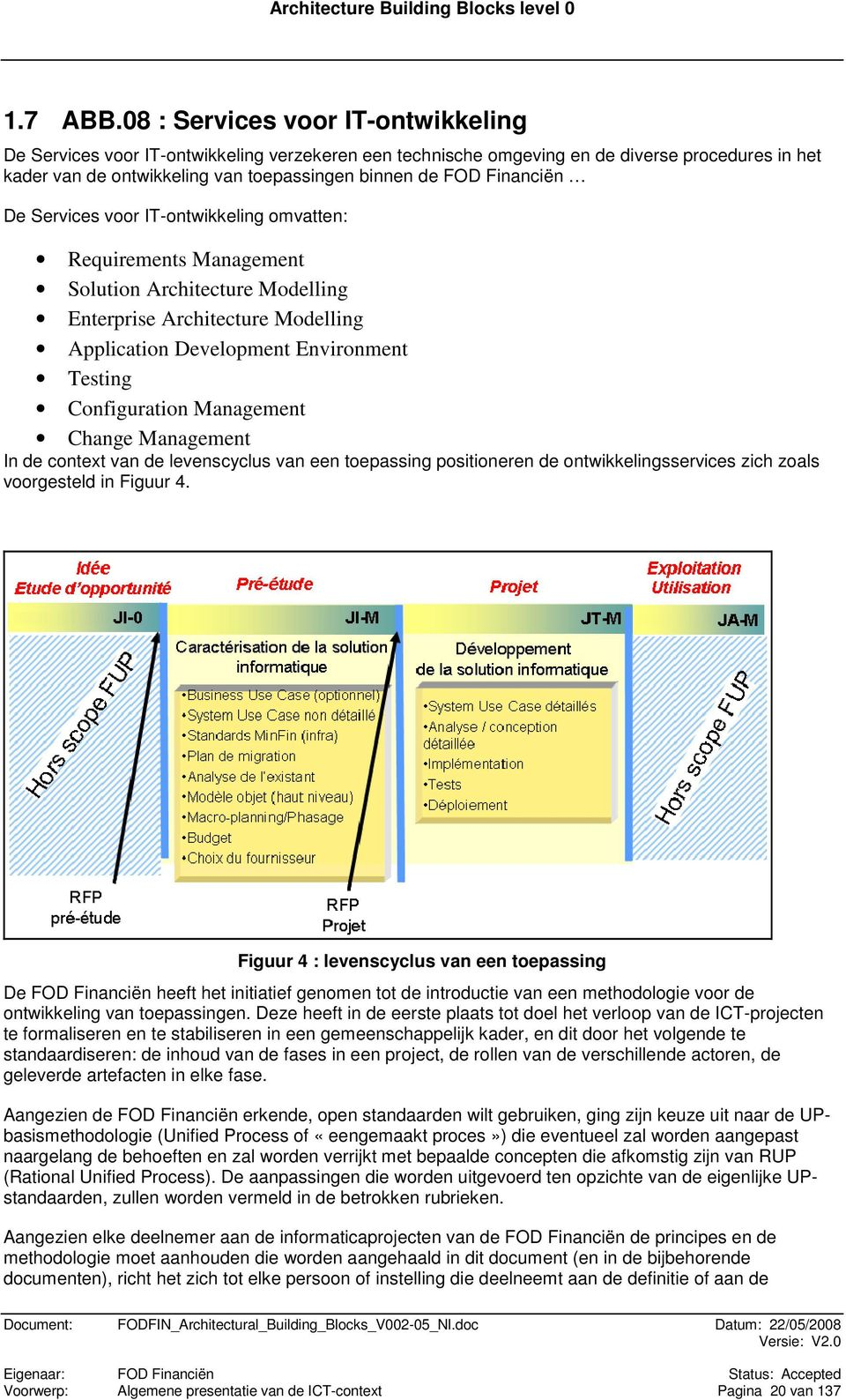 Financiën De Services voor IT-ontwikkeling omvatten: Requirements Management Solution Architecture Modelling Enterprise Architecture Modelling Application Development Environment Testing