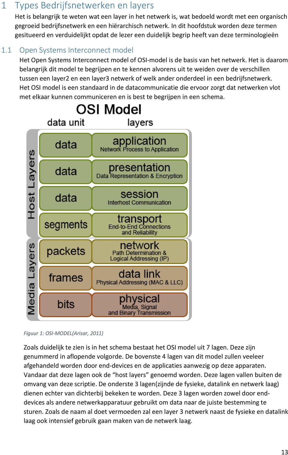 1 Open Systems Interconnect model Het Open Systems Interconnect model of OSI-model is de basis van het netwerk.