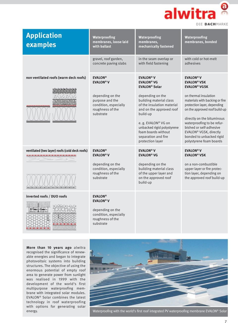 substrate ventilated (two layer) roofs (cold deck roofs) EVALON EVALON V depending on the condition, especially roughness of the substrate EVALON V EVALON VG EVALON Solar depending on the building