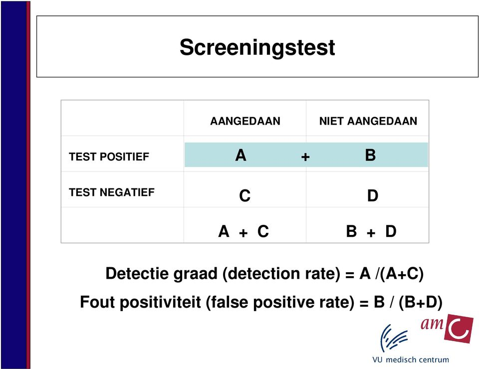 Detectie graad (detection rate) = A /(A+C)