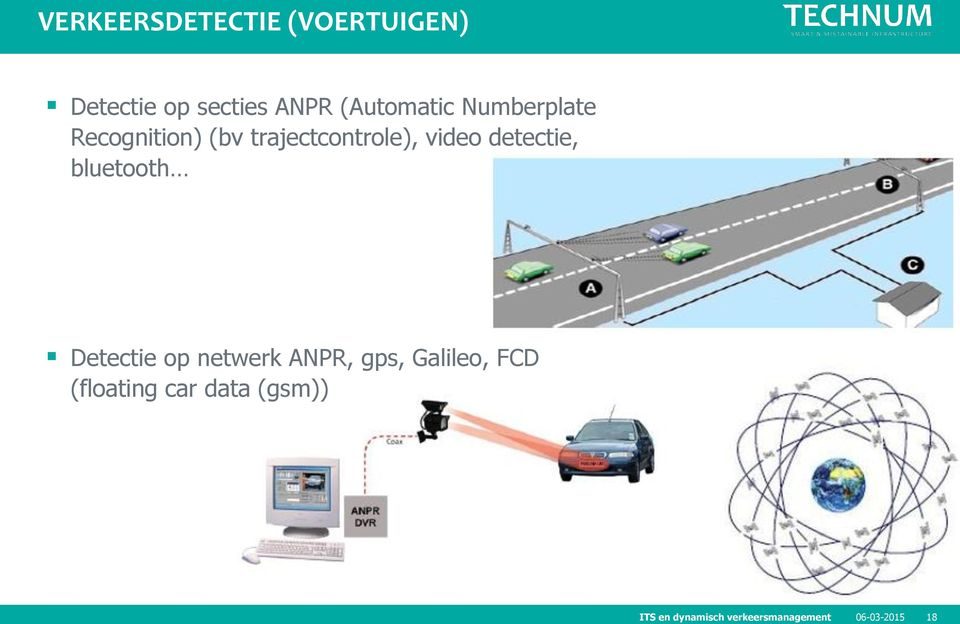 trajectcontrole), video detectie, bluetooth Detectie op