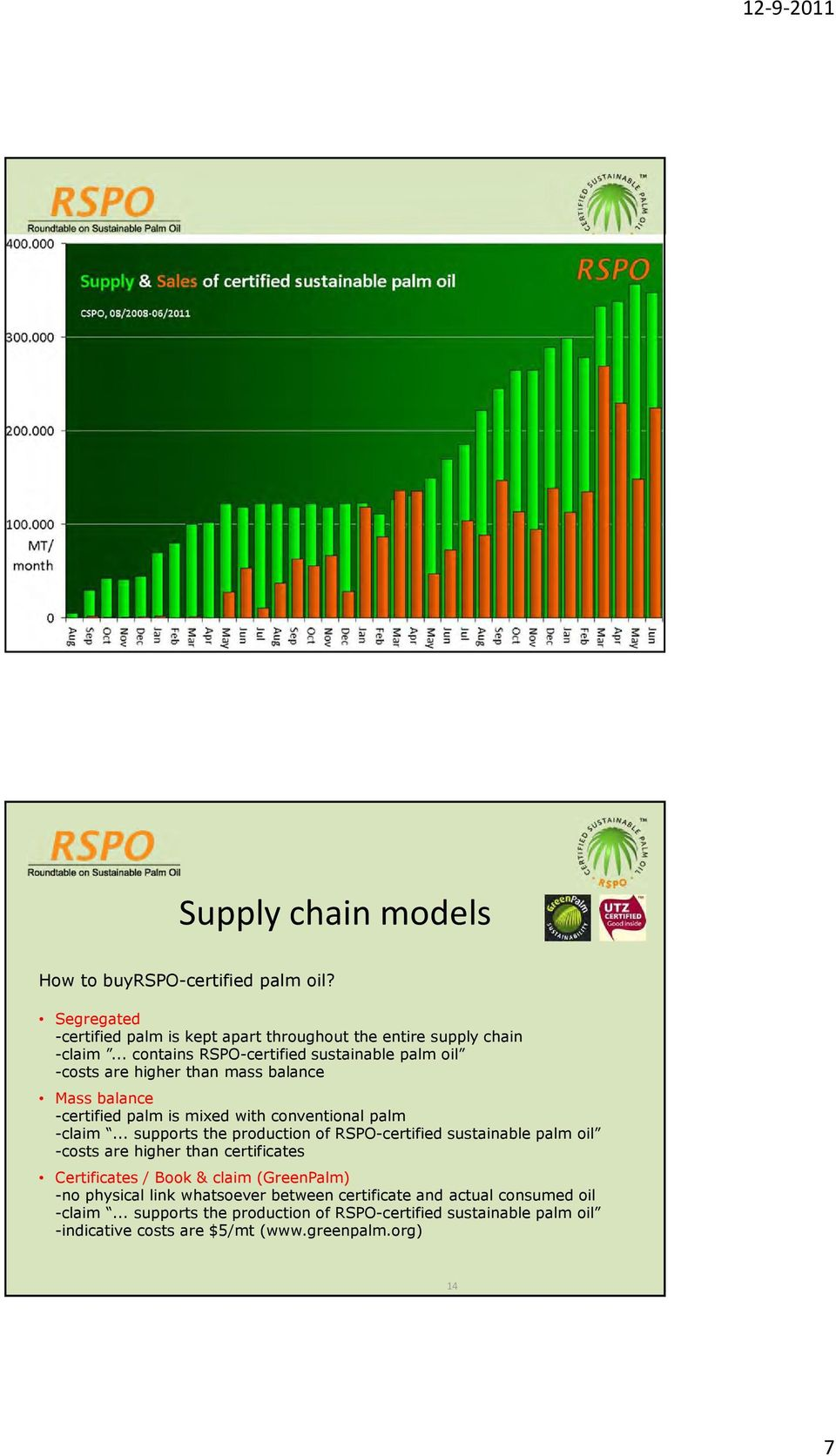 .. supports the production of RSPO-certified sustainable palm oil -costs are higher than certificates Certificates / Book & claim (GreenPalm) -no physical