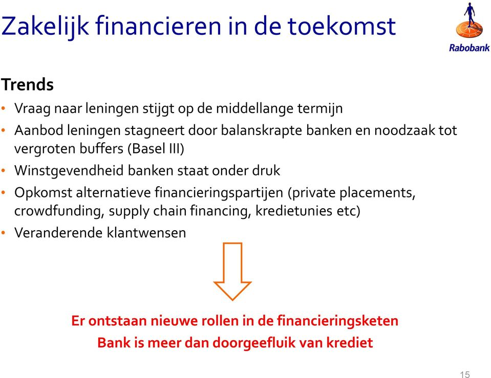 druk Opkomst alternatieve financieringspartijen (private placements, crowdfunding, supply chain financing,