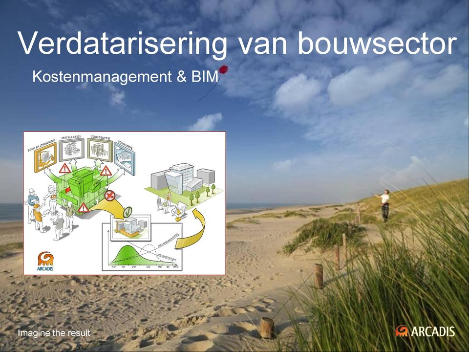 Kostenmanagement & BIM