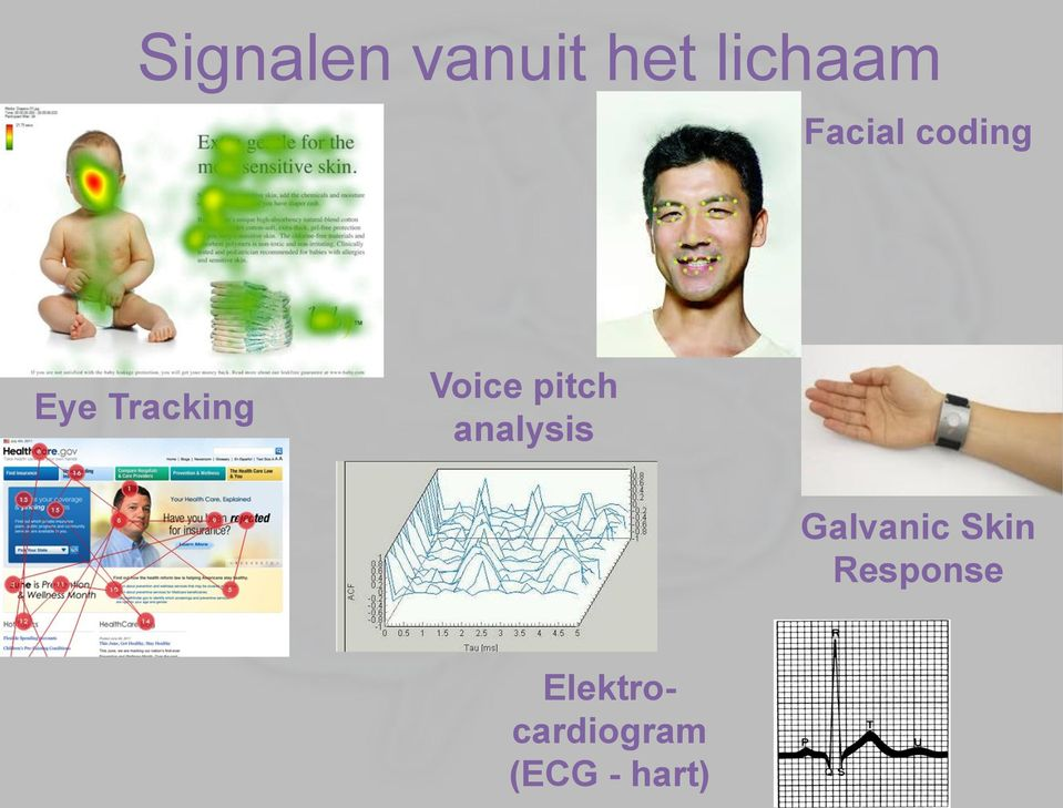pitch analysis Galvanic Skin