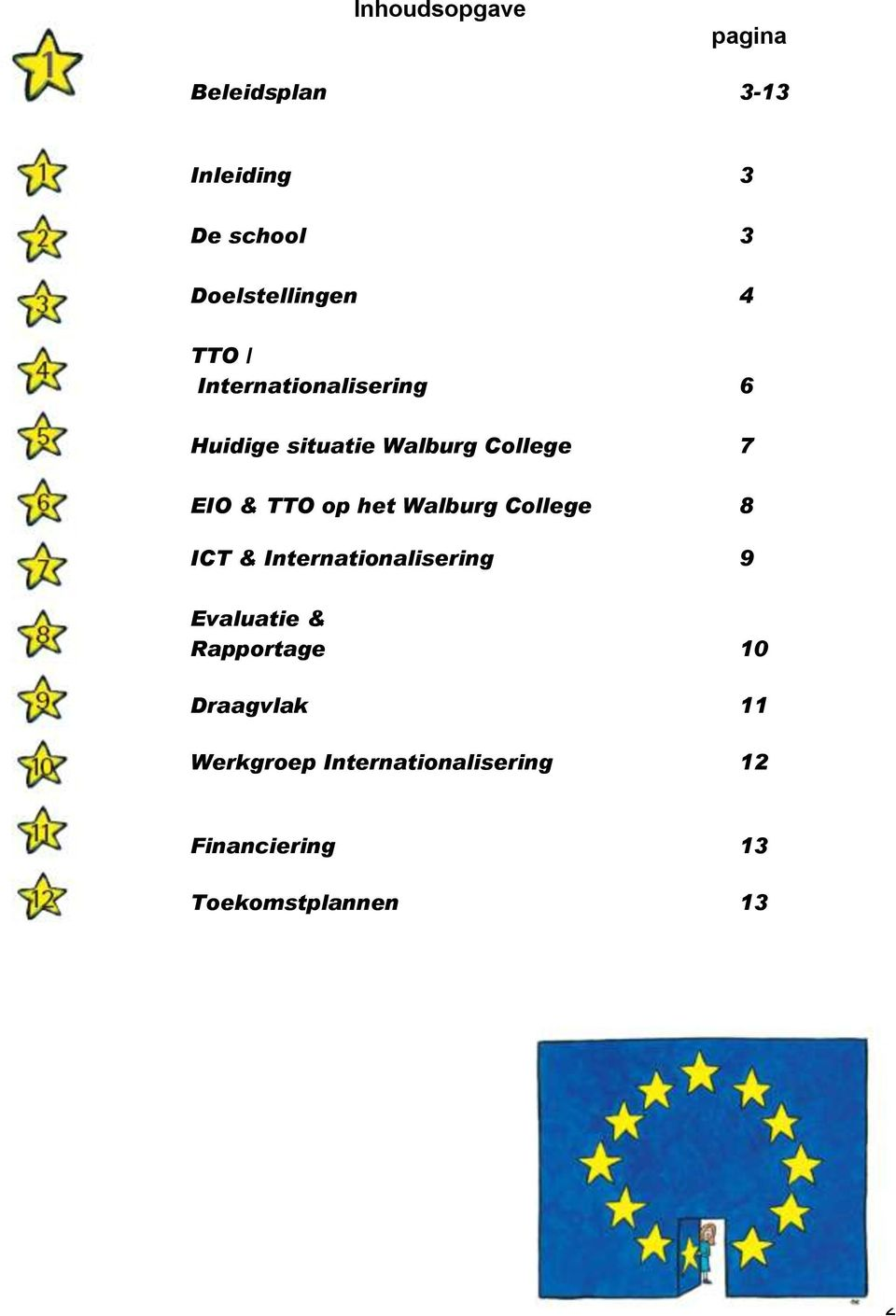het Walburg College 8 ICT & Internationalisering 9 Evaluatie & Rapportage 10
