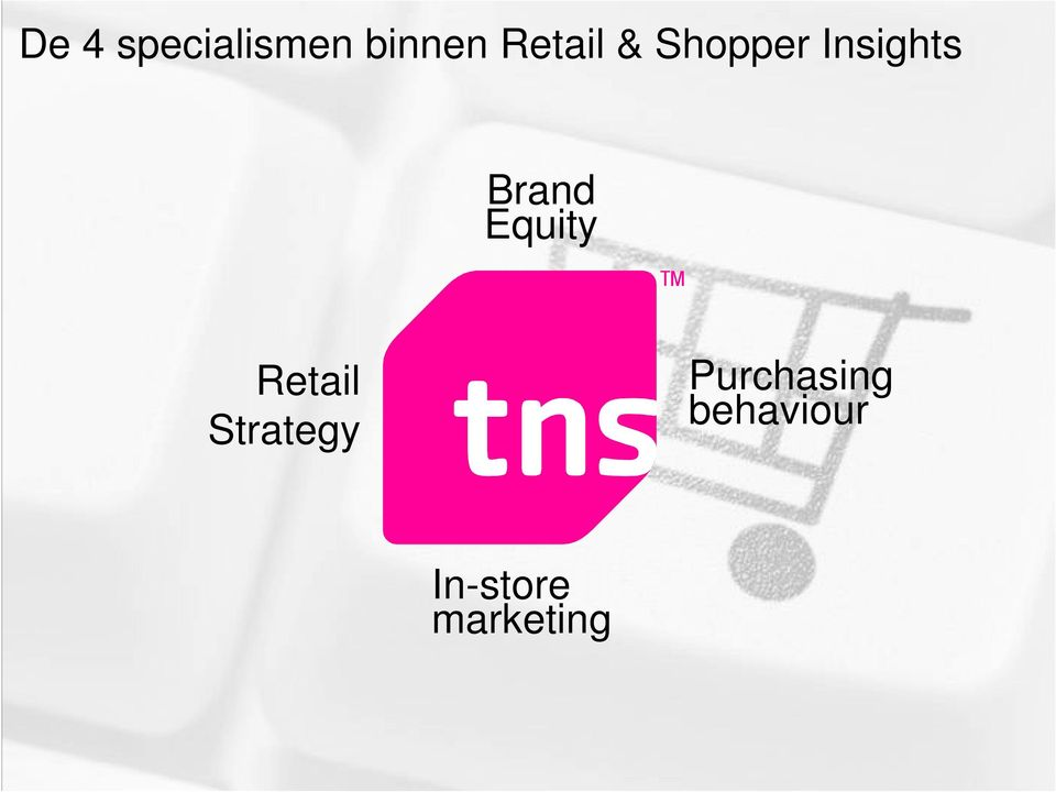 Brand Equity Retail Strategy