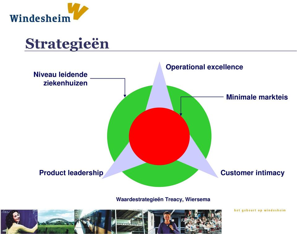 Minimale markteis Product leadership