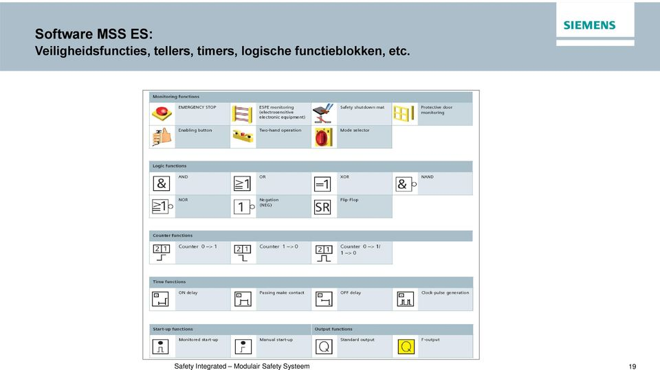 tellers, e timers, logische