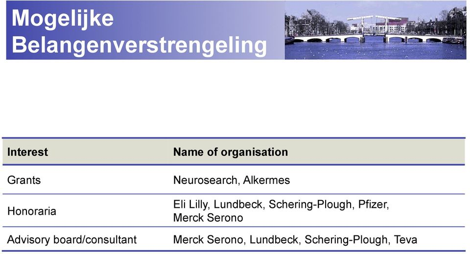 Neurosearch, Alkermes Eli Lilly, Lundbeck,