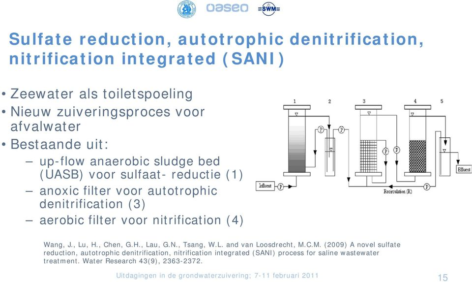 aerobic filter voor nitrification (4) Wang, J., Lu, H., Chen, G.H., Lau, G.N., Tsang, W.L. and van Loosdrecht, M.