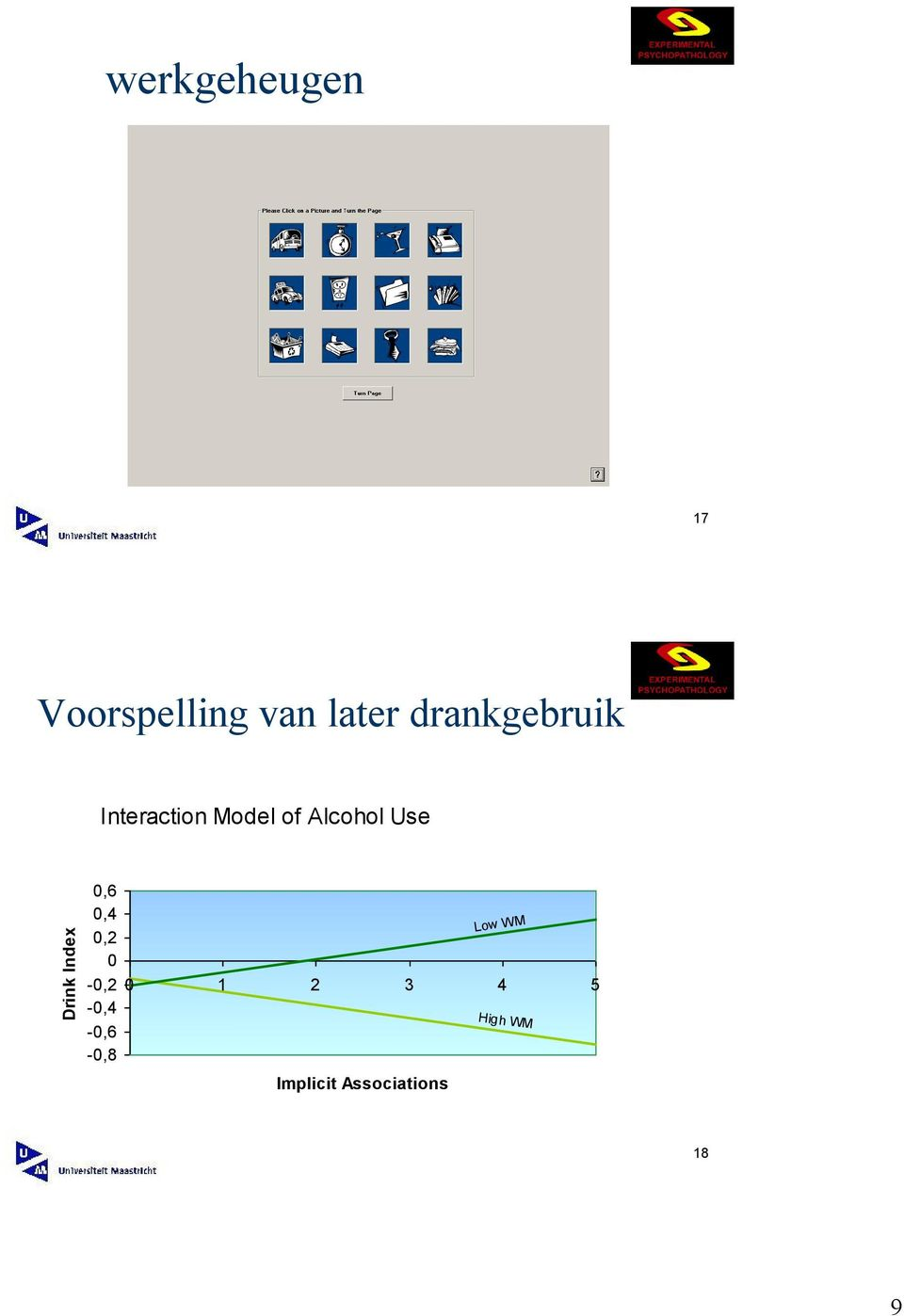 of Alcohol Use,6,4,2 -,2 -,4 -,6 -,8 Low