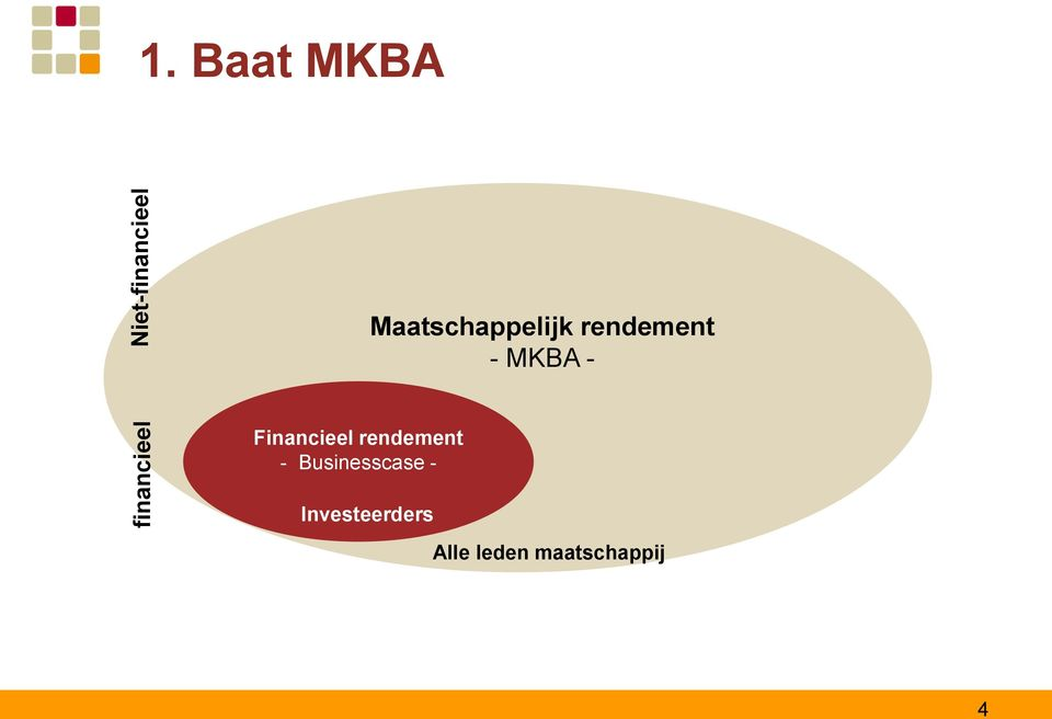 rendement - MKBA - Financieel