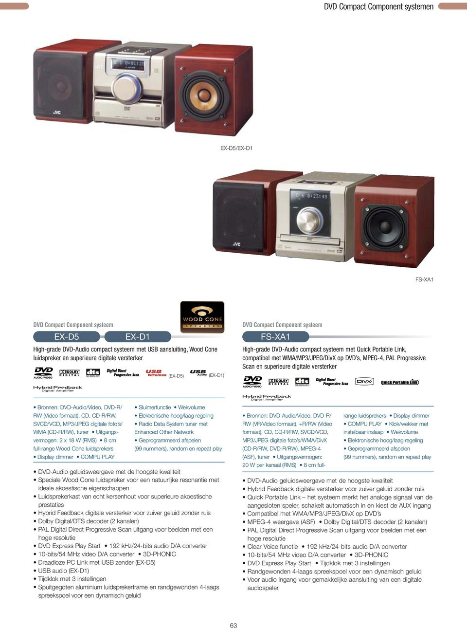 en superieure digitale versterker Bronnen: DVD-Audio/Video, DVD-R/ RW (Video formaat), CD, CD-R/RW, SVCD/VCD, MP3/JPEG digitale foto s/ WMA (CD-R/RW), tuner Uitgangsvermogen: 2 x 18 W (RMS) 8 cm