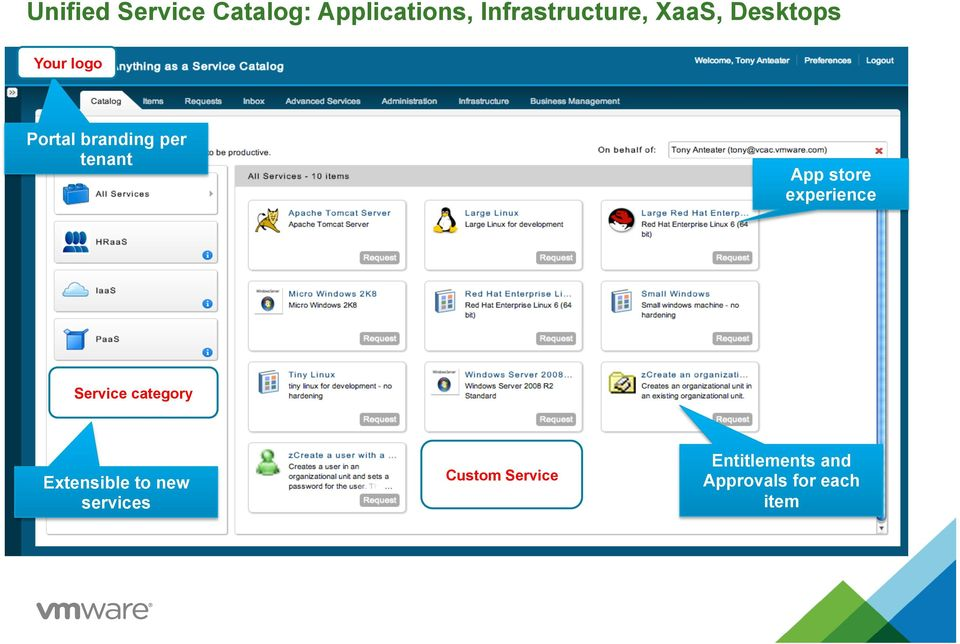 store experience Service category Extensible to new