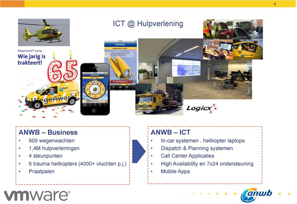 ) Praatpalen In-car systemen, helikopter laptops Dispatch & Planning
