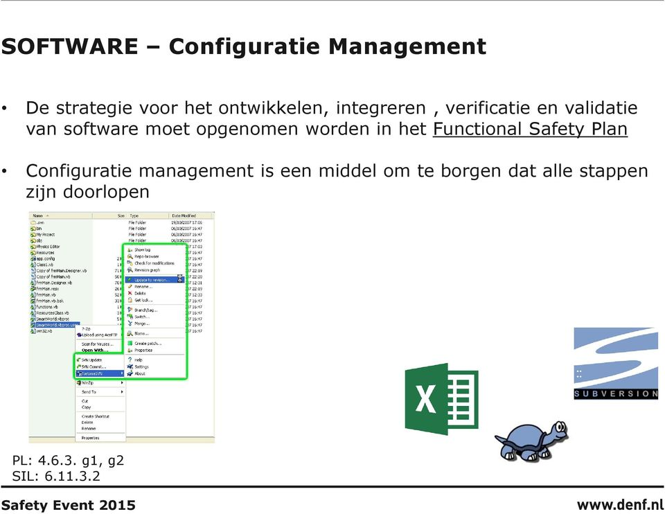 worden in het Functional Safety Plan Configuratie management is een