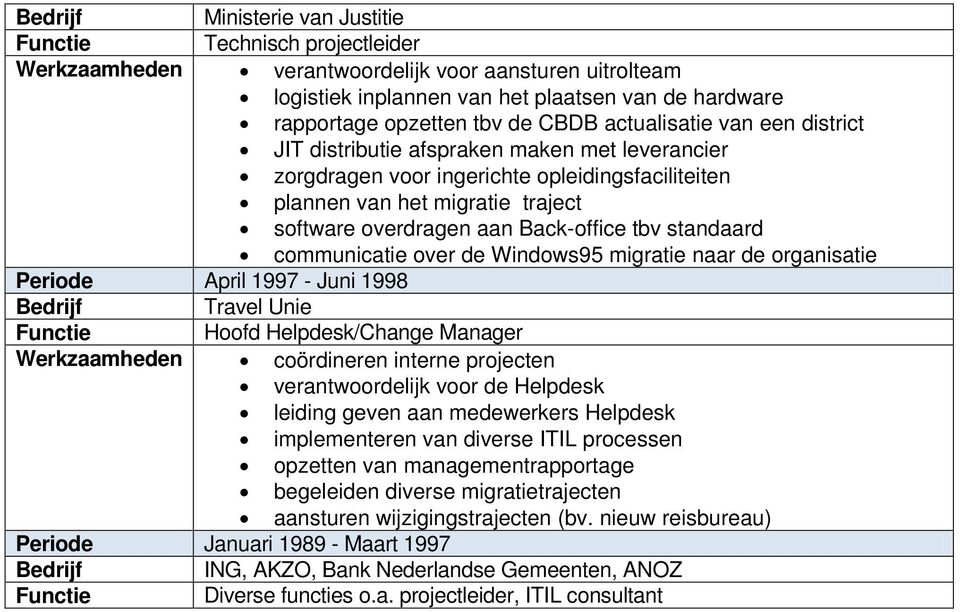 tbv standaard communicatie over de Windows95 migratie naar de organisatie Periode April 1997 - Juni 1998 Travel Unie Hoofd Helpdesk/Change Manager Werkzaamheden coördineren interne projecten