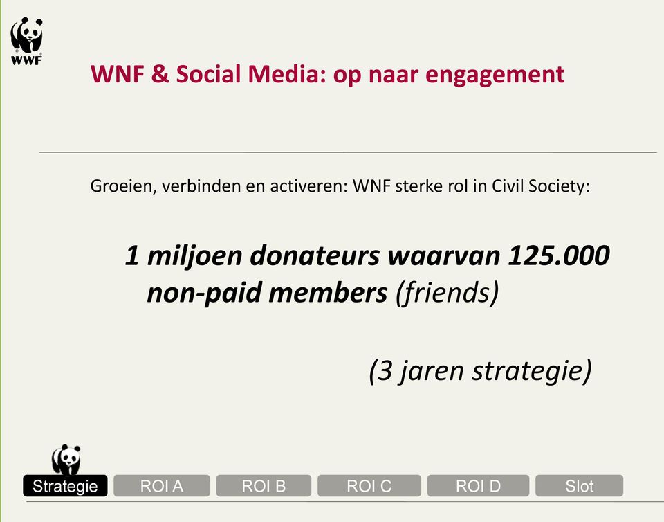 rol in Civil Society: 1 miljoen donateurs
