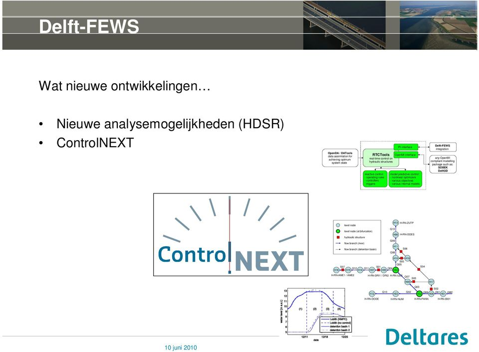 Delft-FEWS integration any OpenMI compliant modelling package such as: SOBEK Delft3D level node H13 H-RN-ZUTP level node (at bifurcation) hydraulic structure flow branch (river) flow branch