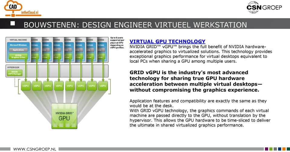 GRID vgpu is the industry's most advanced technology for sharing true GPU hardware acceleration between multiple virtual desktops without compromising the graphics experience.