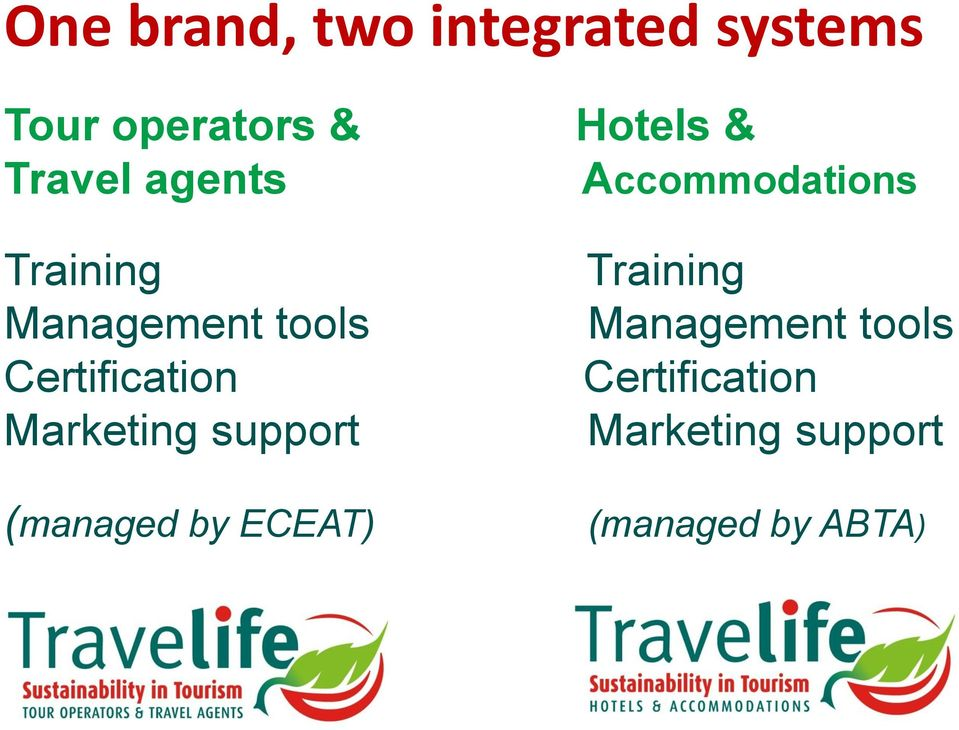 support (managed by ECEAT) Hotels & Accommodations Training
