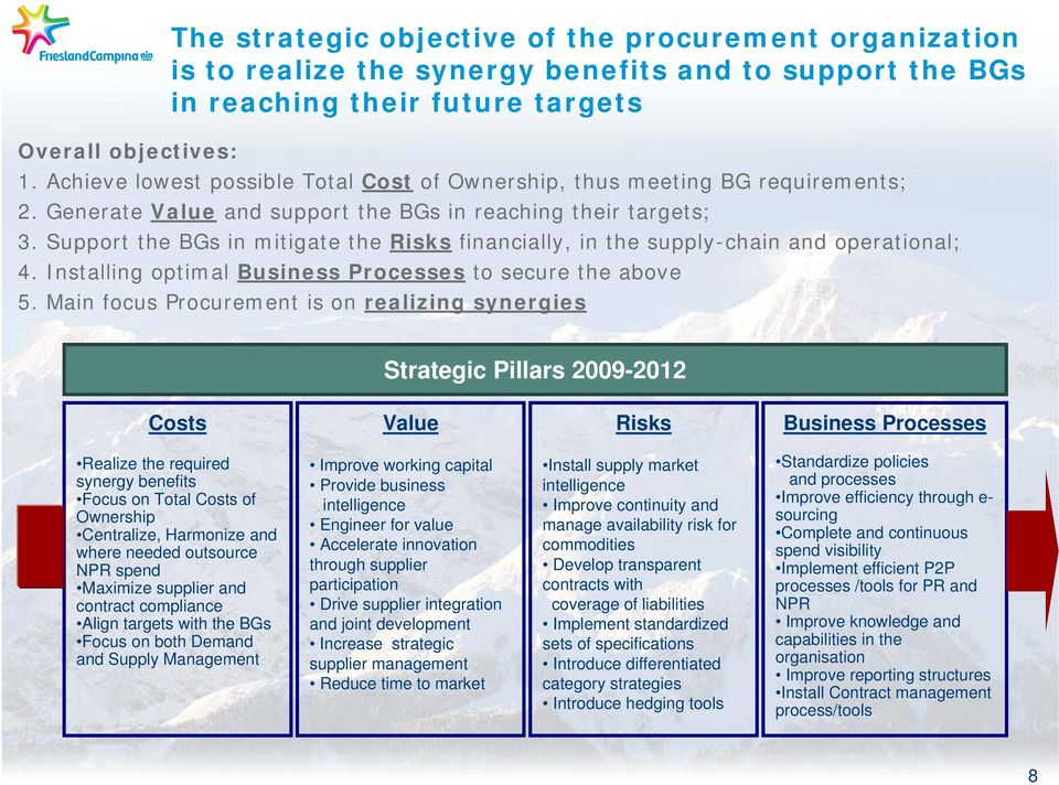 Support the BGs in mitigate the Risks financially, in the supply-chain and operational; 4. Installing optimal Business Processes to secure the above 5.