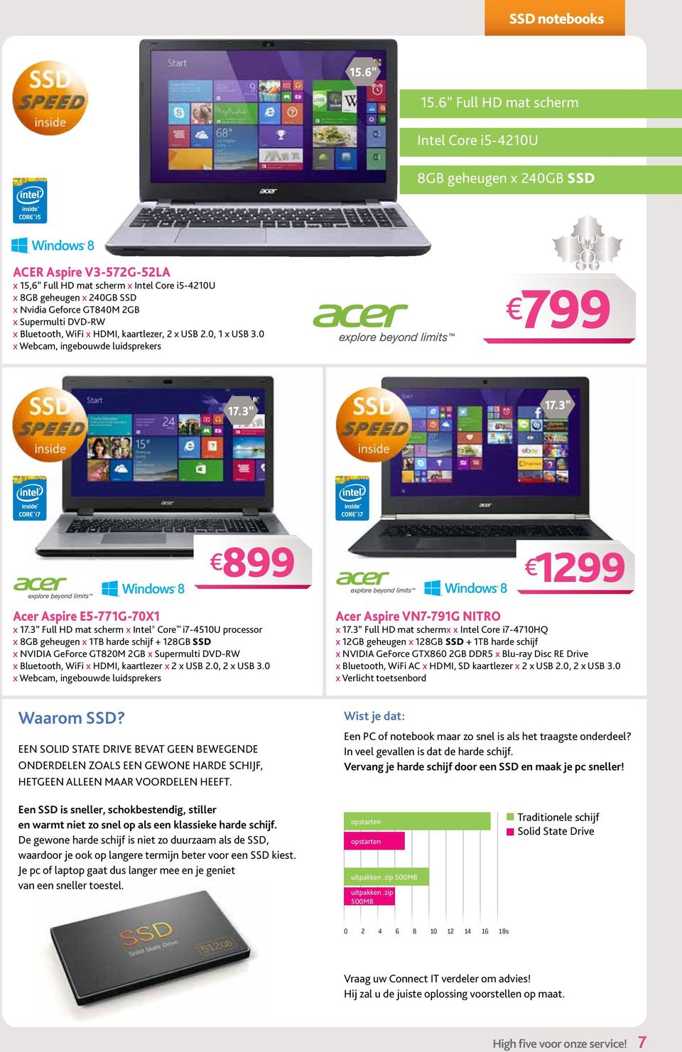 Supermulti DVD-RW x Bluetooth, WiFi x HDMI, kaartlezer, 2 x USB 2.0, 1 x USB 3.0 x Webcam, ingebouwde luidsprekers 7 8 12 Acer Aspire E5-771G-70X1 x 17.