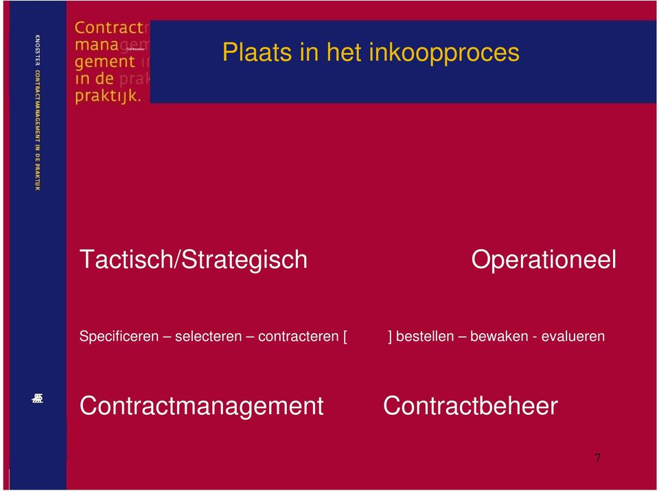 Specificeren selecteren contracteren [ ]
