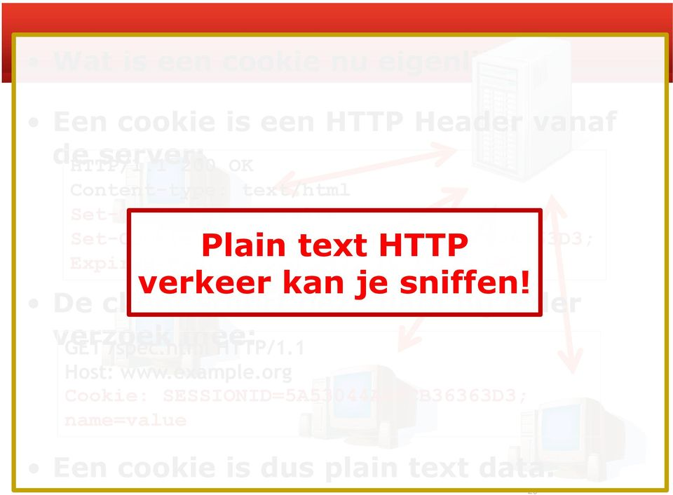 Set-Cookie: JSESSIONID=5A53044AA6CB36363D3; Expires=Wed, 09 Jun 2021 10:18:14 GMT De client stuurt deze data