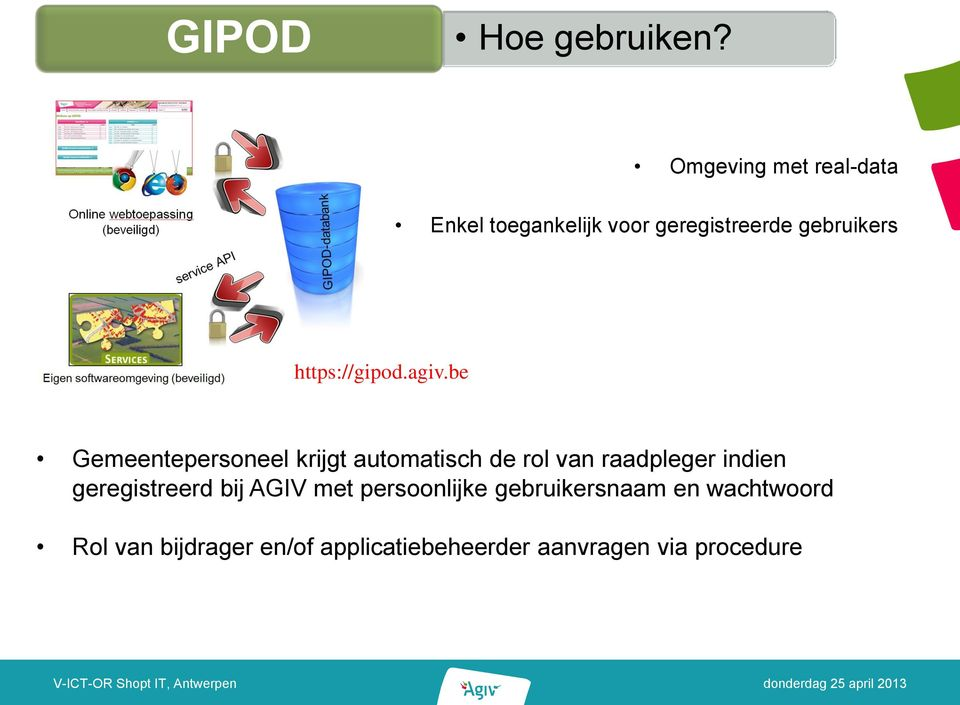 productie https://gipod.agiv.