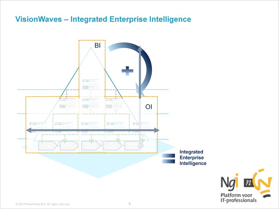 Enterprise Intelligence 2014