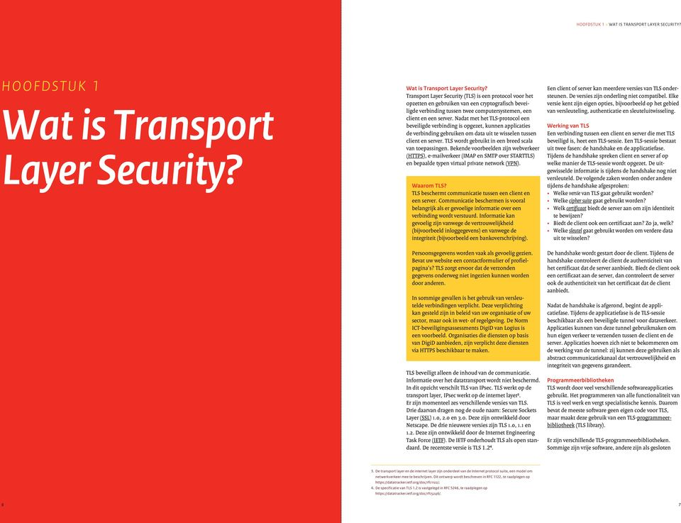 Wat is Transport Layer Security?
