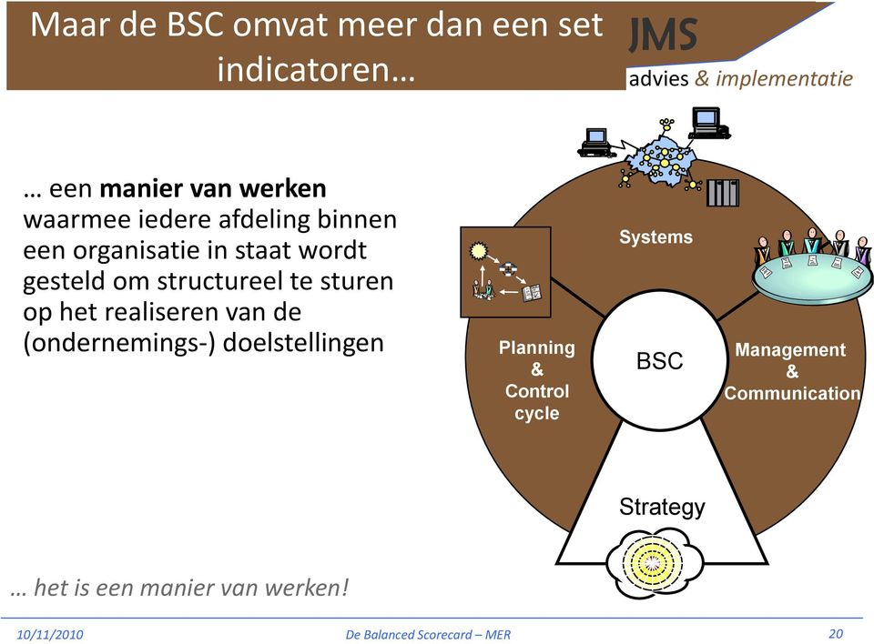 realiseren van de (ondernemings-) doelstellingen Planning & Control cycle Systems BSC