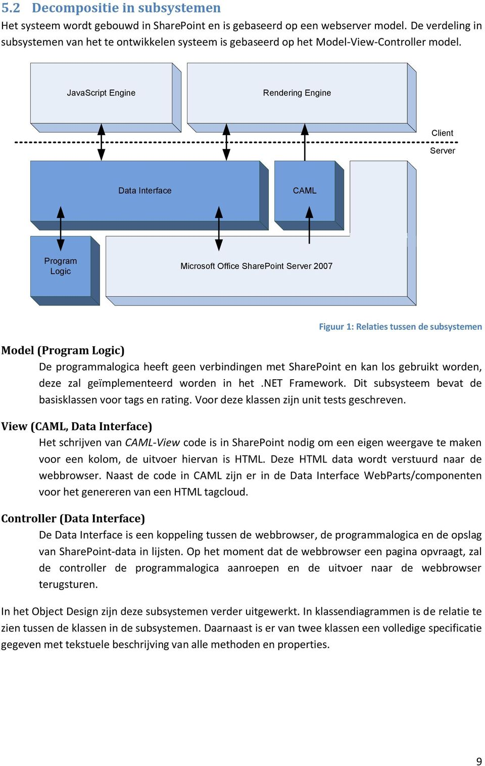 JavaScript Engine Rendering Engine Client Server Data Interface CAML Program Logic Microsoft Office SharePoint Server 2007 Figuur : Relaties tussen de subsystemen Model (Program Logic) De