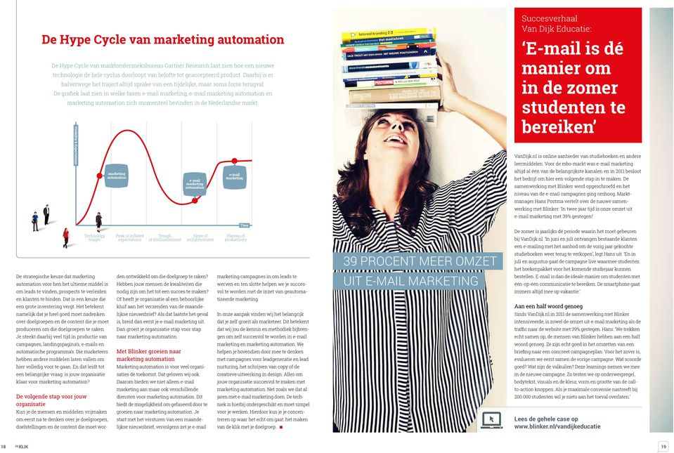 De grafiek laat zien in welke fasen e-mail marketing, e-mail marketing automation en marketing automation zich momenteel bevinden in de Nederlandse markt.