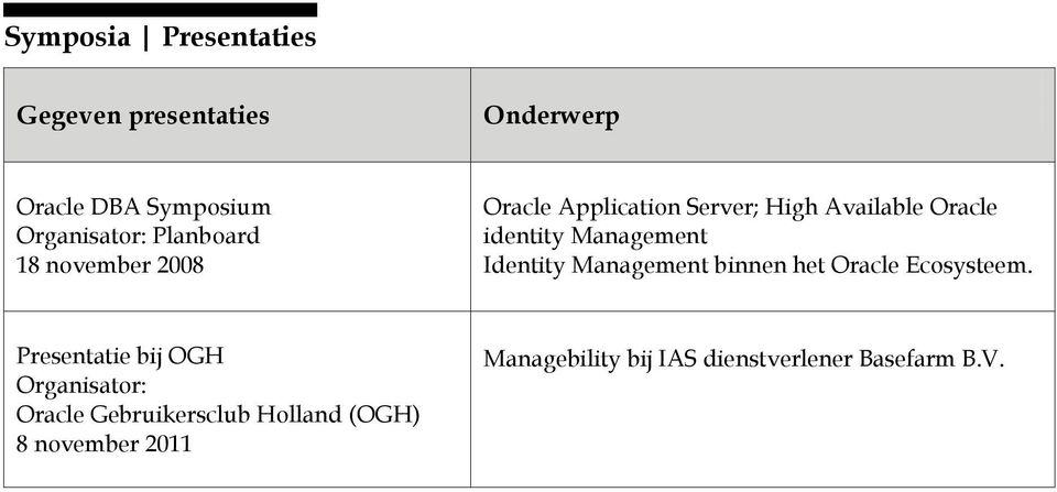 Management Identity Management binnen het Oracle Ecosysteem.