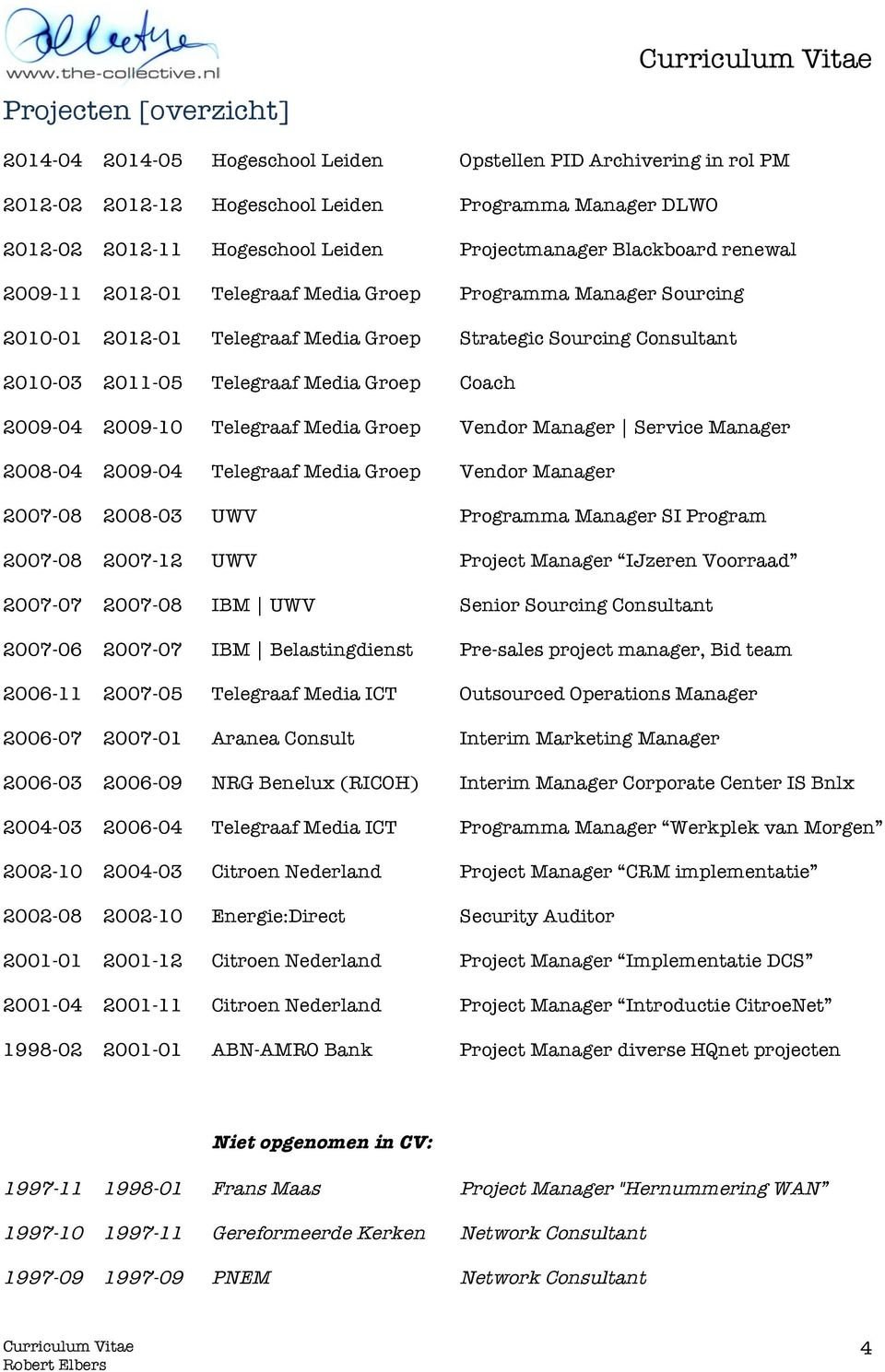 2009-04 2009-10 Telegraaf Media Groep Vendor Manager Service Manager 2008-04 2009-04 Telegraaf Media Groep Vendor Manager 2007-08 2008-03 UWV Programma Manager SI Program 2007-08 2007-12 UWV Project