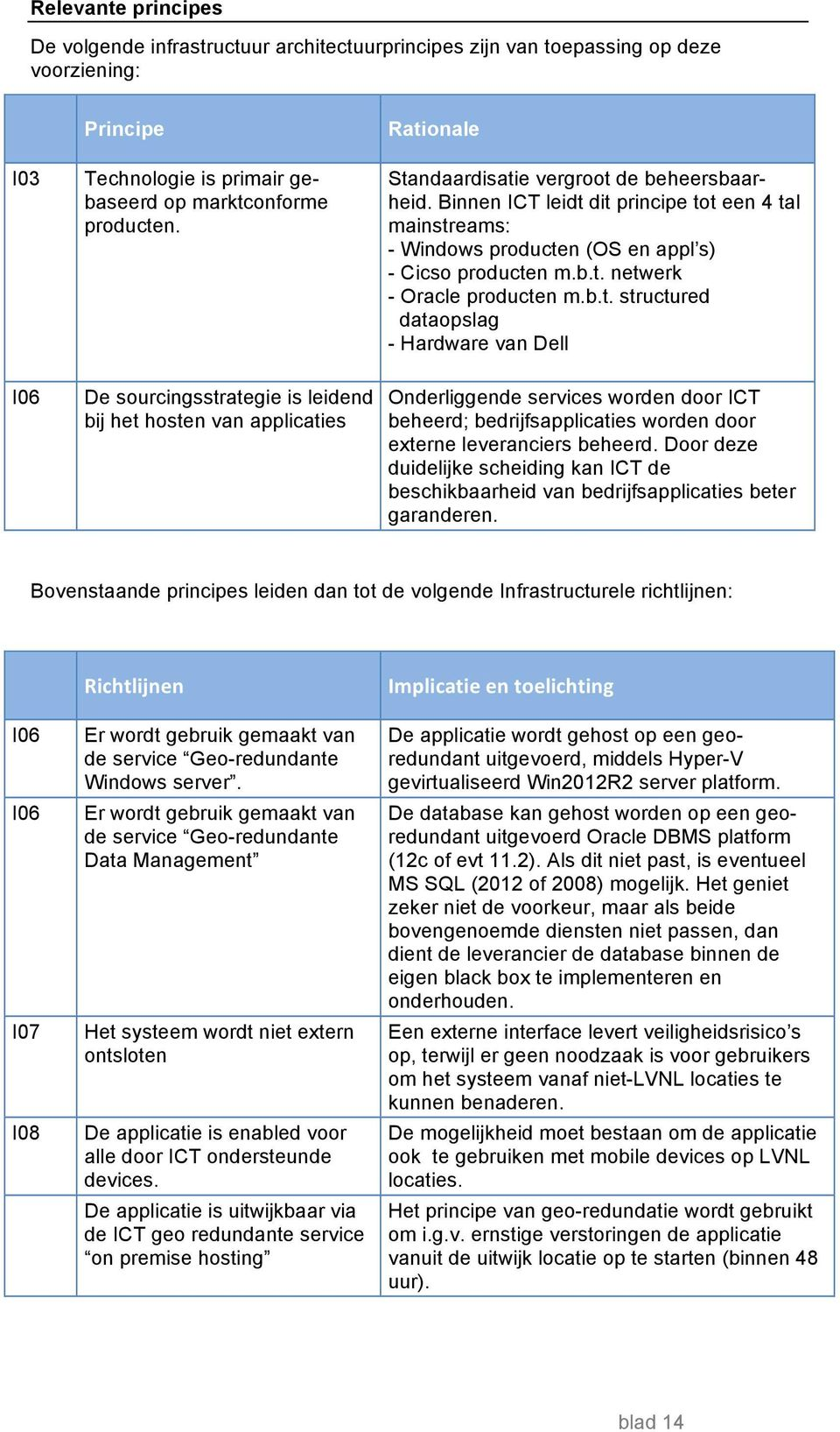 b.t. structured dataopslag - Hardware van Dell I06 De sourcingsstrategie is leidend bij het hosten van applicaties Onderliggende services worden door ICT beheerd; bedrijfsapplicaties worden door