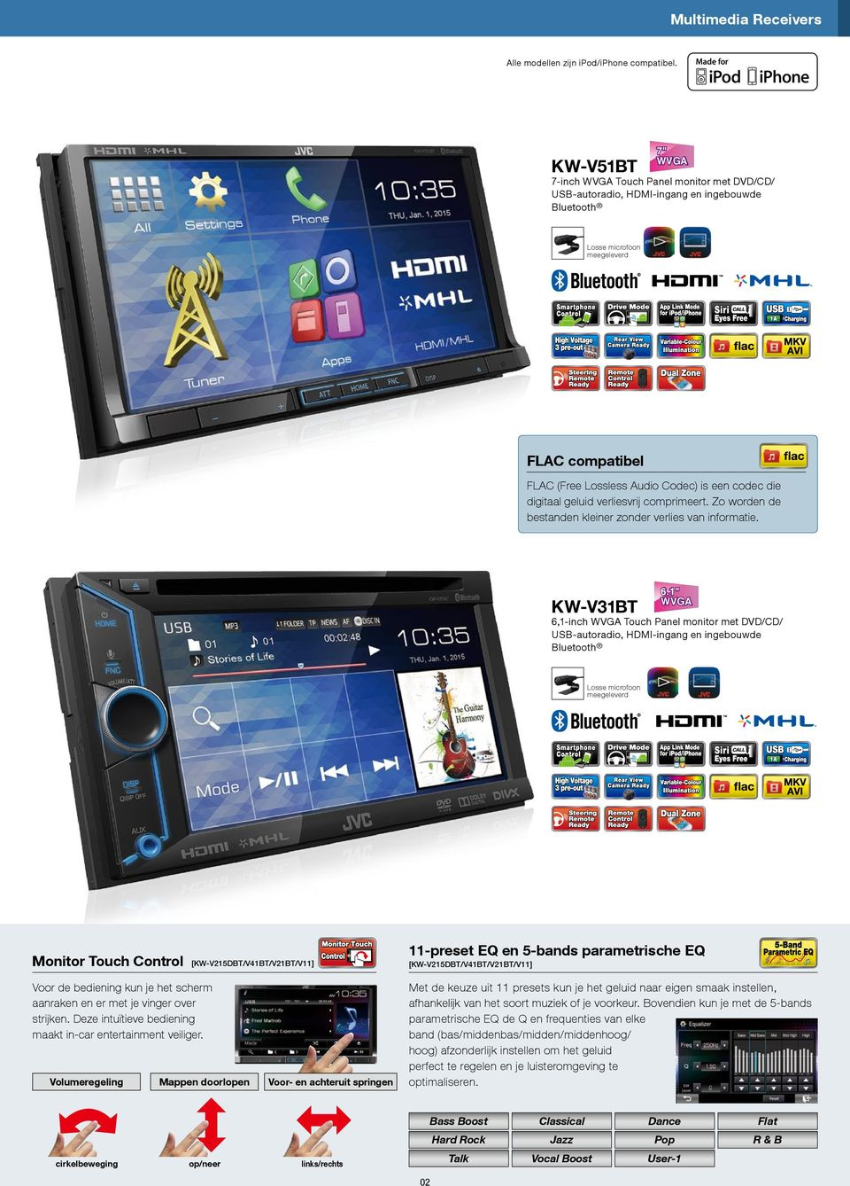 "1"" 6,1-inch Touch Panel monitor met DVD/CD/ 6."